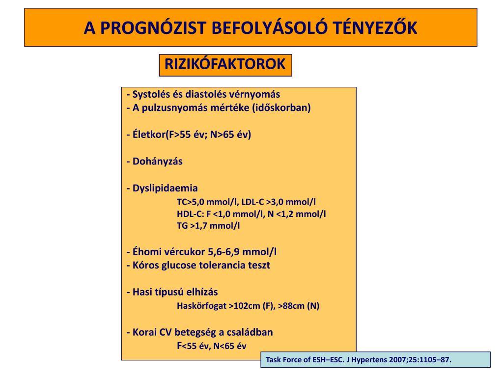 magas vérnyomás 2 fokozatú kockázat 3 n1