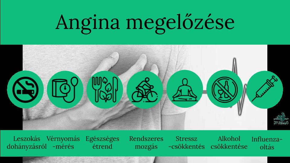 gyógyszerek magas vérnyomás és angina pectoris ellen szempír magas vérnyomás