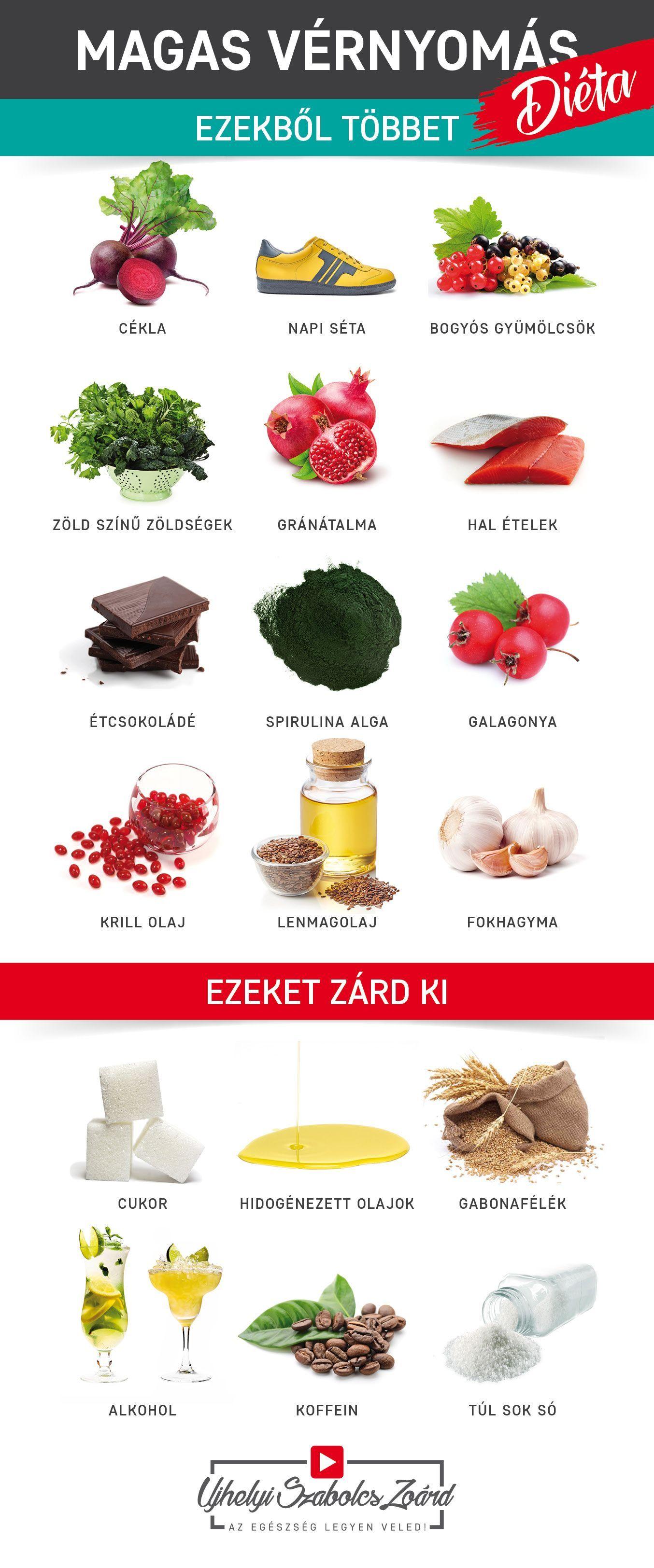 ételek amelyek nem megengedettek magas vérnyomás esetén ingadozó láz okai