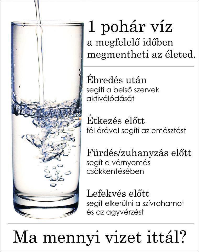 magas vérnyomás vízmennyiség