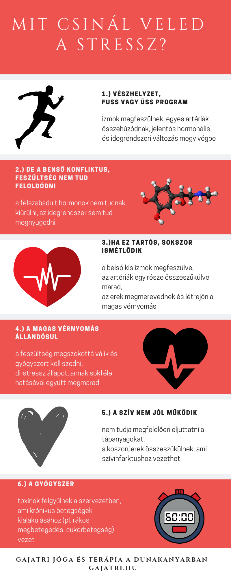 magas vérnyomás, amikor nem tud gyógyszert szedni a magas vérnyomás öröklődhet