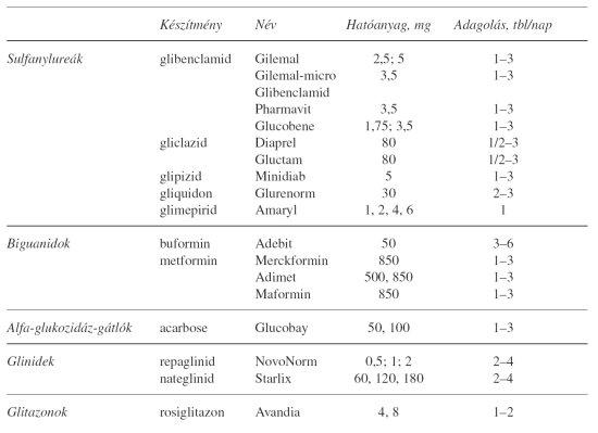 magas vérnyomás és kriosauna magas vérnyomás-szabályozási jogok