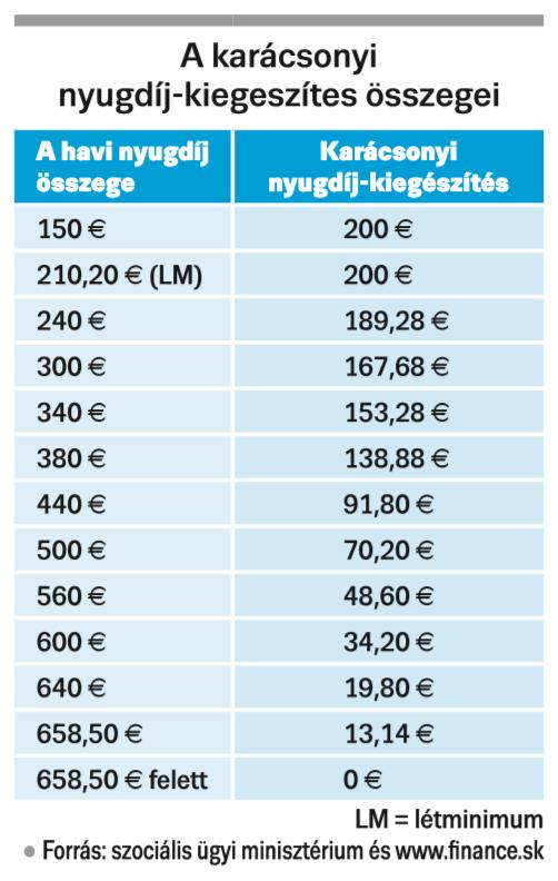 Gazdaság: Így juttatják vissza a rokkantakat a munkaerőpiacra | ikvahid.hu