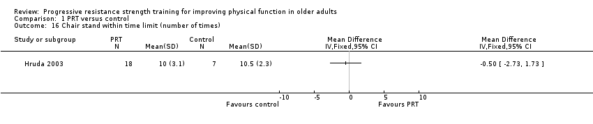hogyan kell inni fűzfakérget magas vérnyomás esetén a fejfájás lokalizációja magas vérnyomásban