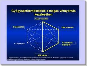 magnézium magas vérnyomás ellen