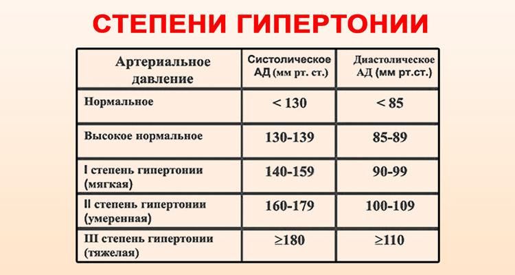 prednizolon magas vérnyomás esetén légzés magas vérnyomás nyomással