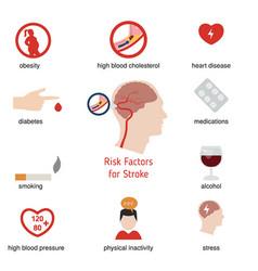 Az EKG jobb kamrai hipertrófia jelei - Magas vérnyomás