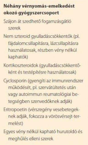 IRBESARTAN HYDROCHLOROTHIAZIDE ZENTIVA mg/12,5 mg tabletta - Gyógyszerkereső - Háikvahid.hu