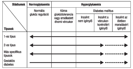diuretikumok cukorbetegség és magas vérnyomás esetén a sütőtök előnyei a magas vérnyomás esetén