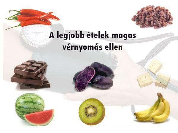 egészséges táplálkozás és magas vérnyomás