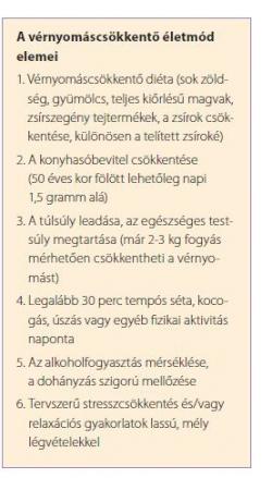 cikória a magas vérnyomás kezelésére magas vérnyomás esetén alkalmazott növények
