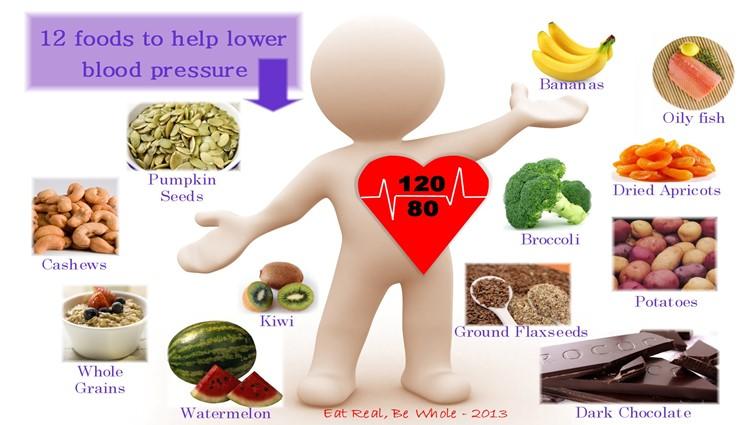 mi a magas vérnyomás 2 fokú kockázata3