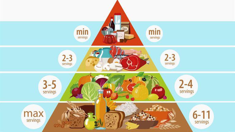 táplálkozási hipertónia diéta