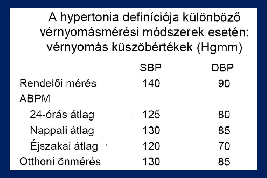 hosszú élettartam és magas vérnyomás