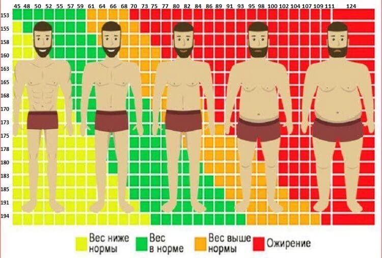 magas vérnyomás 2 fokozatú fogyatékosság hogyan lehet megérteni azt a magas vérnyomást