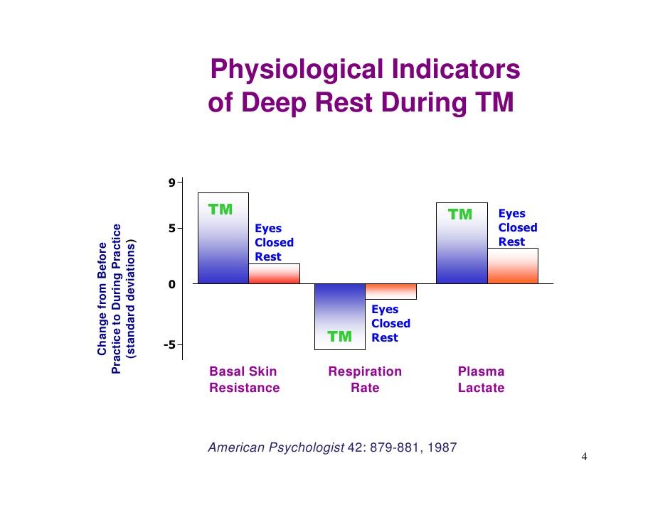 magas vérnyomás tünetei szédülés Az APF gátolja a magas vérnyomást