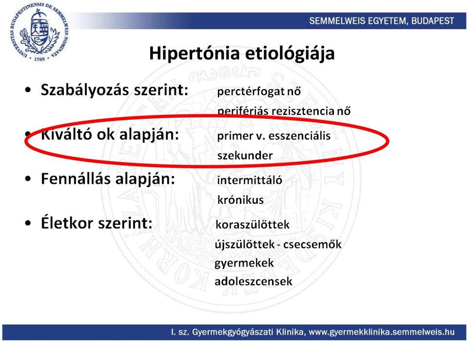 hipertónia adás