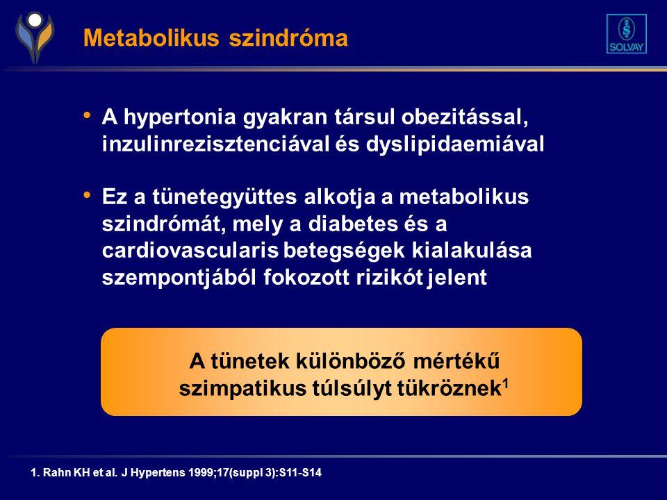 Hogyan kezelik a magas vérnyomást magas vérnyomás kezelésére lozap és lozap plus