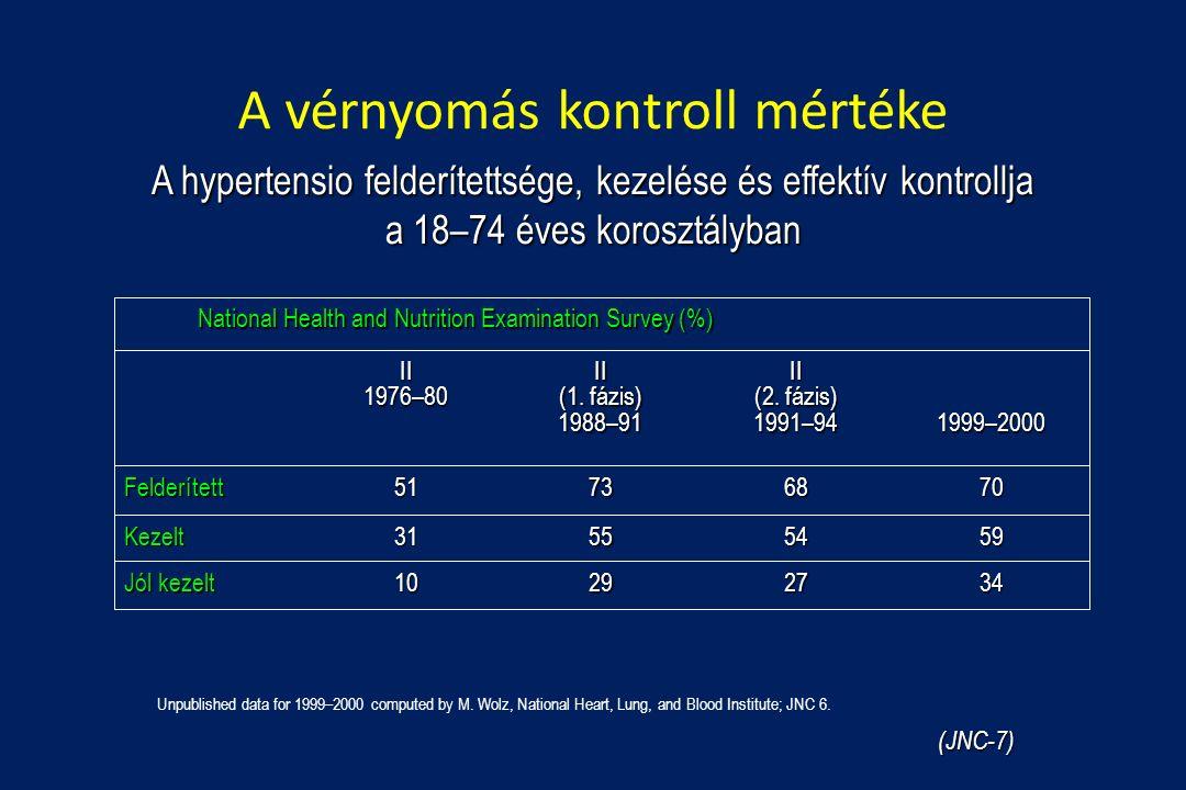 magas vérnyomás 2 fokozatú 4 fogyatékosság másodfokú magas vérnyomás