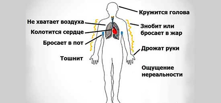 magas vérnyomás és a lábak duzzanata magas vérnyomás a napon