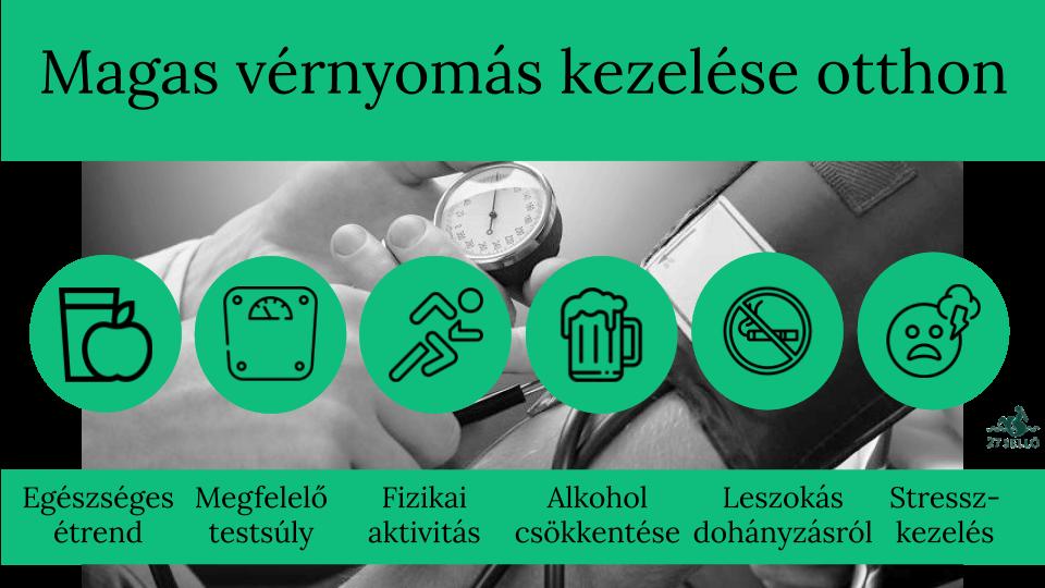 magas vérnyomás kezelés és annak hatékonysága