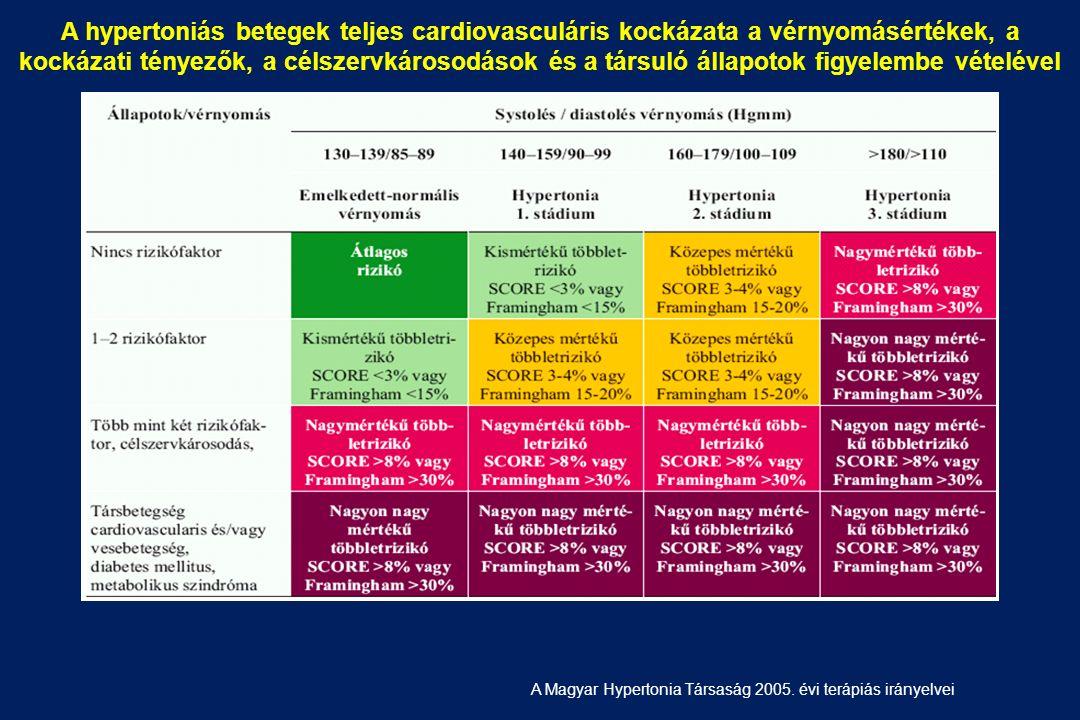 a csigolya artéria hipertenziója magas vérnyomás éljen egészségesen
