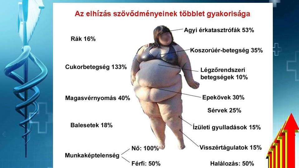magas vérnyomás pubertás alatt
