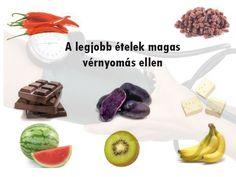 milyen ételek a magas vérnyomás ellen optikai magas vérnyomás