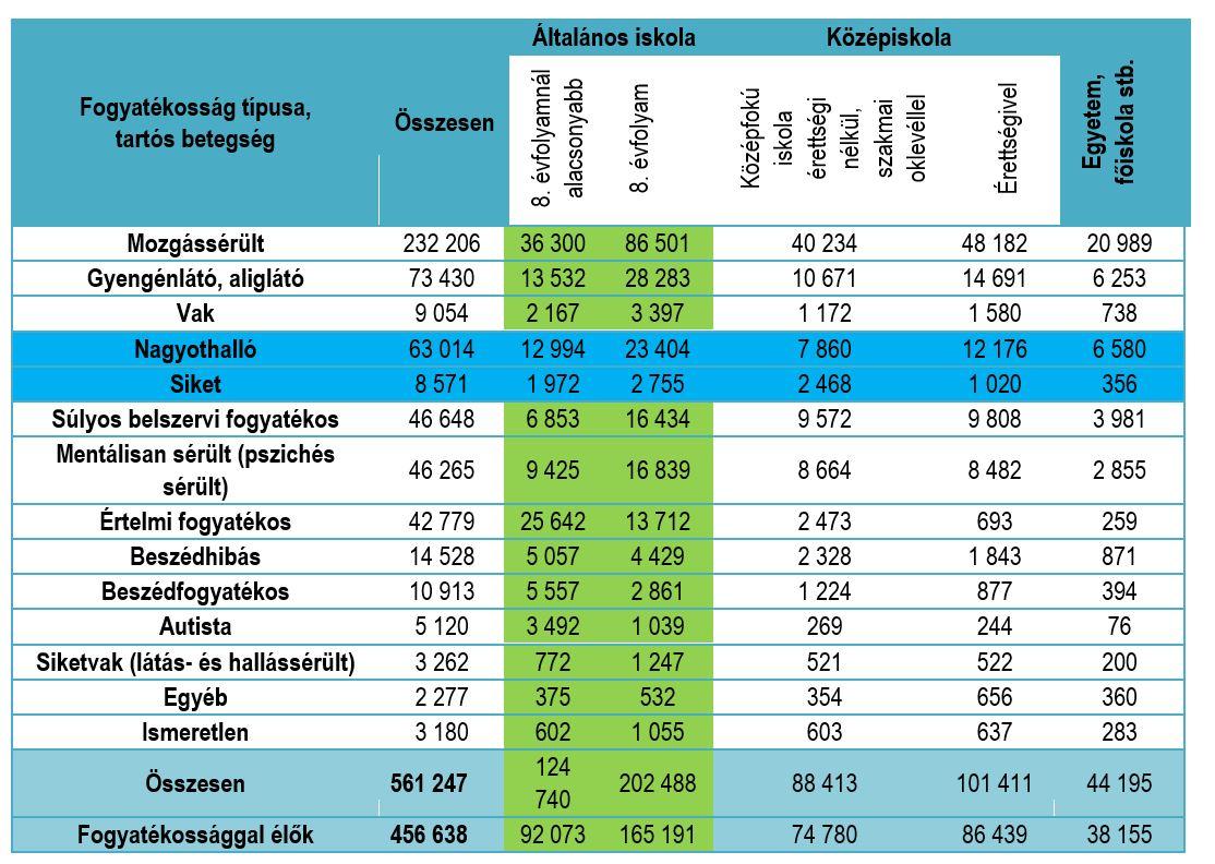 recept magvak magas vérnyomás a magas vérnyomás és a nem kialakulása