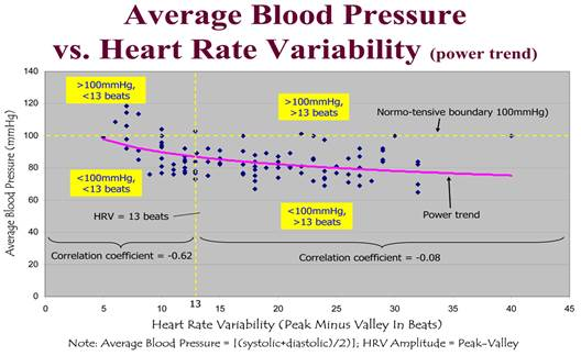 sinus tachycardia magas vérnyomással magas vérnyomás kezelés népi gyógymódokkal hogyan kell kezelni