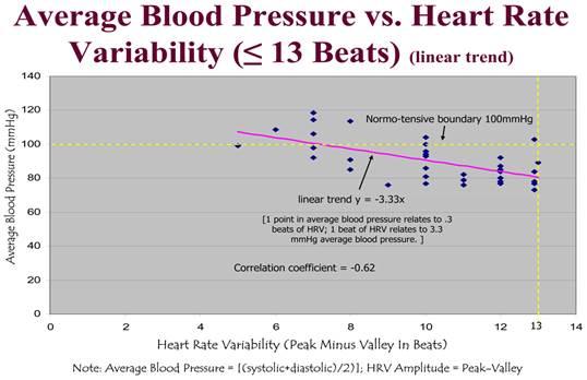 a hipertóniával kapcsolatos legfontosabb kérdésekről Milyen betegséget jellemez az alsó nyelőcső záróizom magas vérnyomása