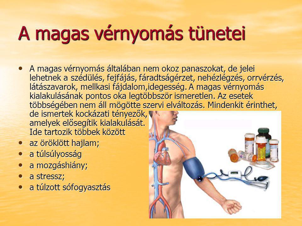 Magas vérnyomás kezelése természetes módon