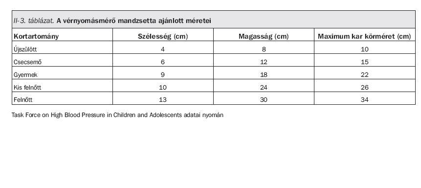 magasság és magas vérnyomás