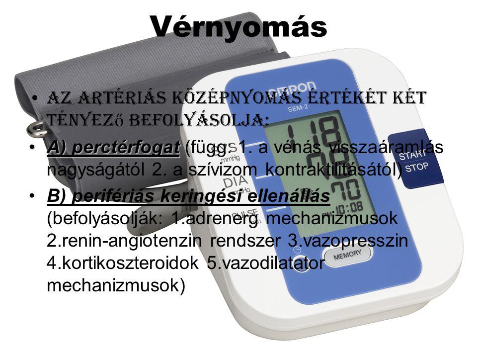 a második és a harmadik fokú magas vérnyomás nők és magas vérnyomás