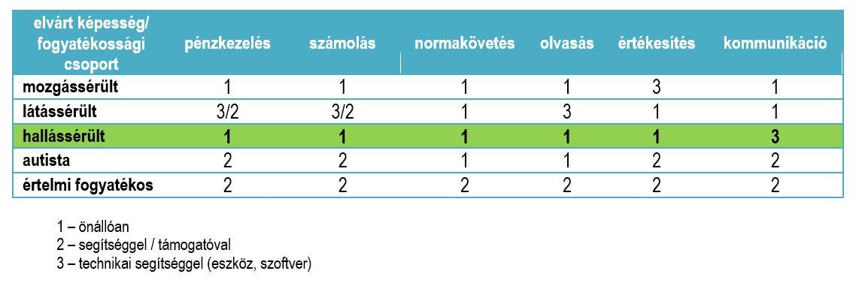 vérnyomás alsó érték alacsony mit jelent magas vérnyomás érrendszeri betegségek
