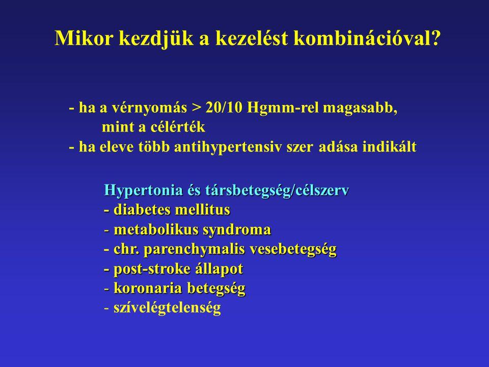Elsősegélynyújtás a hipertóniás válságra - Atherosclerosis November