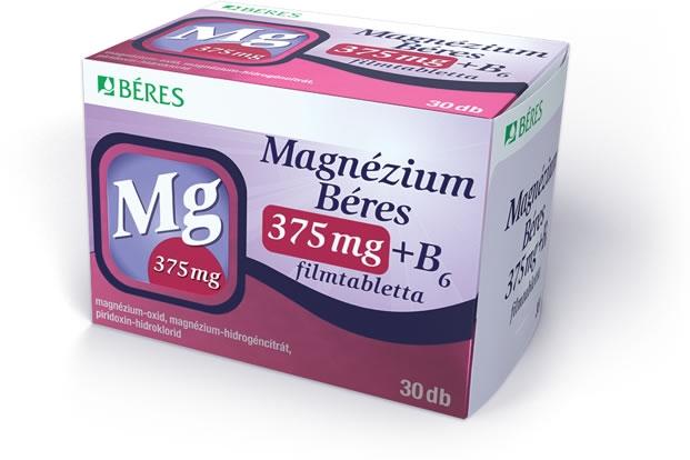 Tippek magas vérnyomás ellen   BENU Gyógyszertárak