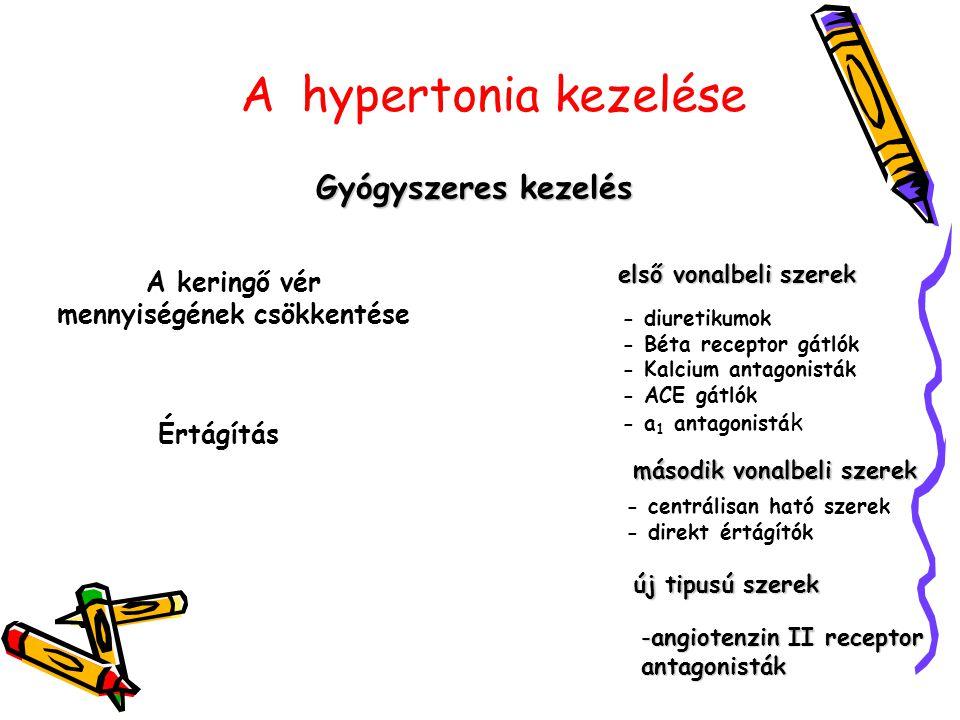capsicam magas vérnyomás izometrikus testmozgás és magas vérnyomás